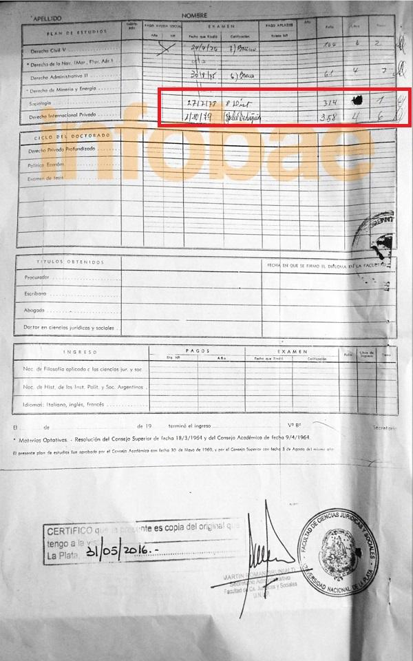 """Infobae y el certificado """"trucho"""" de abogada de CFK"""